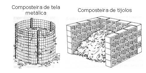 Exemplos de composteiras alternativas